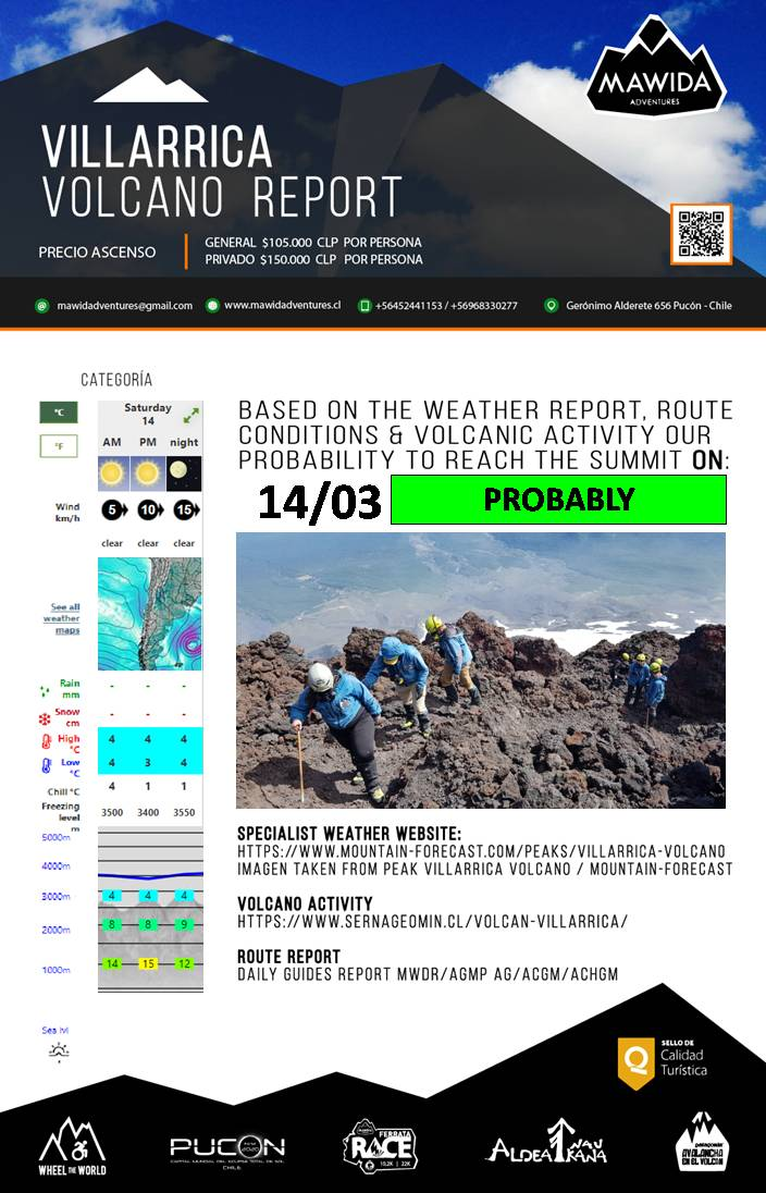 Villarrica Volcano Report